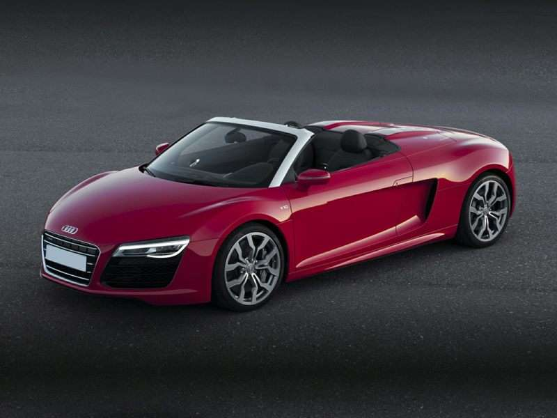 Research the 2015 Audi R8