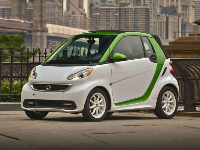 Research the 2015 smart fortwo electric drive