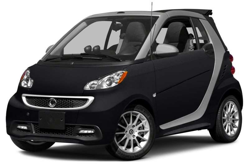 Research the 2015 smart fortwo