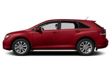 Worksheet. 2015 Toyota Venza Models Trims Information and Details