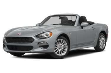Research the 2018 FIAT 124 Spider