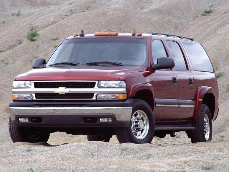 Fuel Economy of the 2008 Chevrolet Uplander FWD