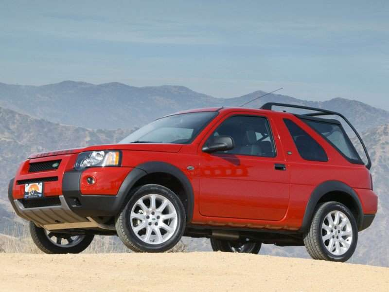 2004 land rover freelander pictures including interior and. Black Bedroom Furniture Sets. Home Design Ideas