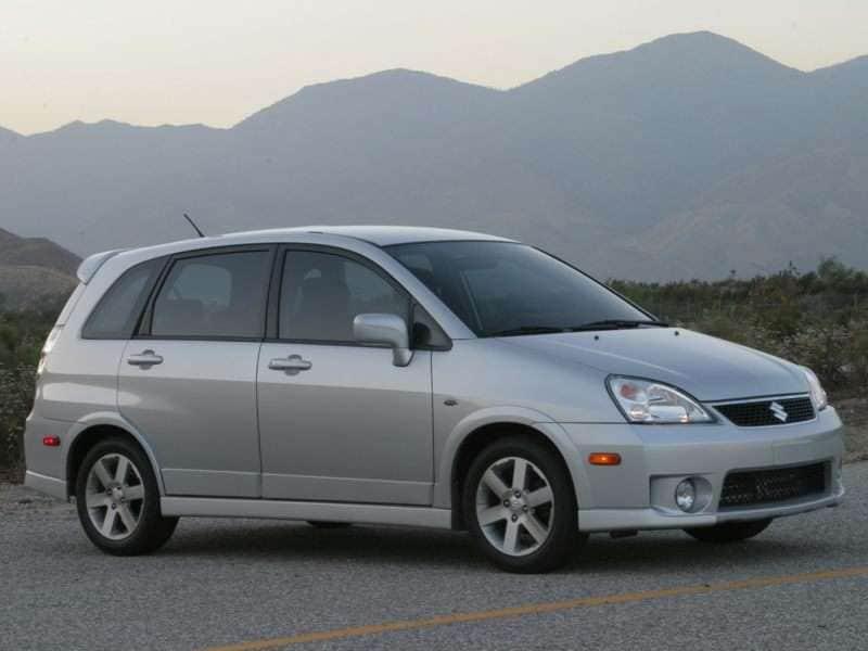 2006 Suzuki Aerio SX