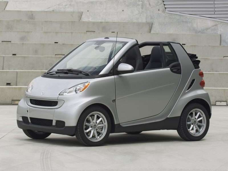 Research the 2008 smart fortwo