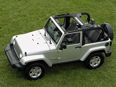 Used Jeep Wrangler Buyer