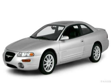 Chrysler Sebring Used Car Buyer