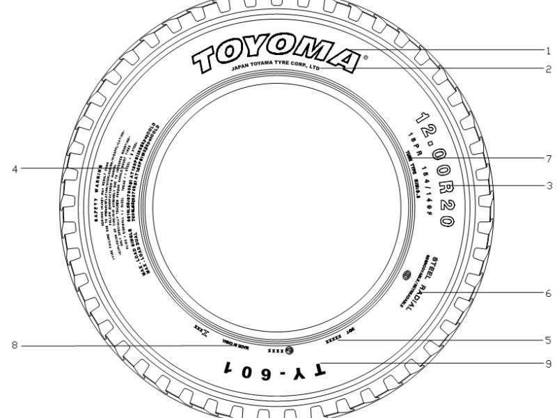 commercial truck tire diagram