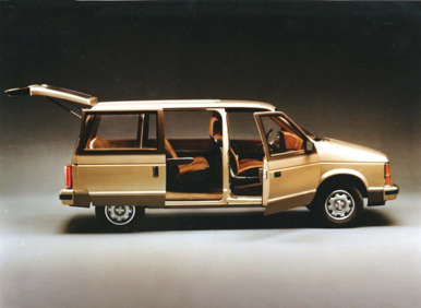 Dodge Caravan Used Minivan Buyer's Guide
