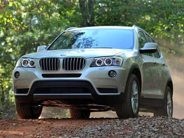 Surveying The Field: Eight Popular Compact SUVs