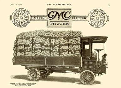 GMC Acadia Used SUV Buyer