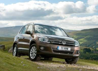 2012 VW Tiguan SE Road Test and Review