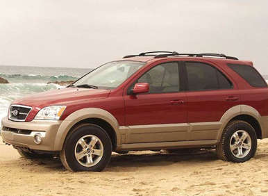 Kia Sorento Used SUV Buyer's Guide