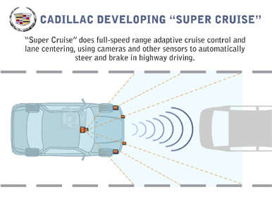 Cadillac Super Cruise Feature Opens the Door for Autonomous Cars