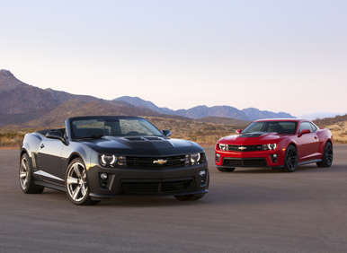 Chevrolet Camaro Used Car Buying Guide: Summary