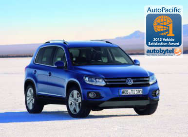 Top-Rated Compact Crossover SUV Winner: 2012 Volkswagen Tiguan