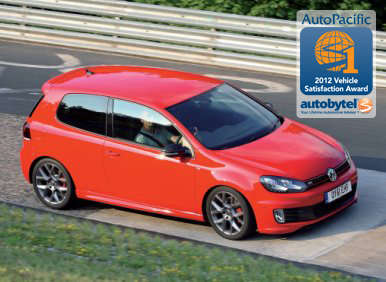 Top-Rated Premium Compact Car Winner: 2012 Volkswagen GTI