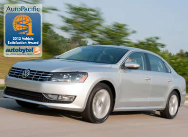 Top-Rated Premium Mid-Size Car Winner: 2012 Volkswagen Passat