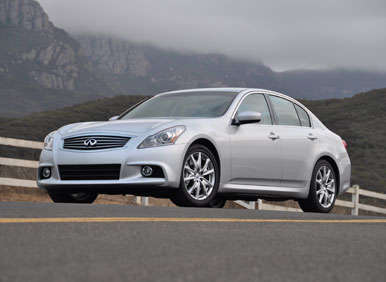 2013 Infiniti G37 Sedan Review: Pricing and Trim Levels