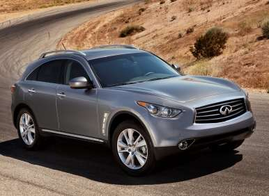 10 of the Best Luxury Crossovers