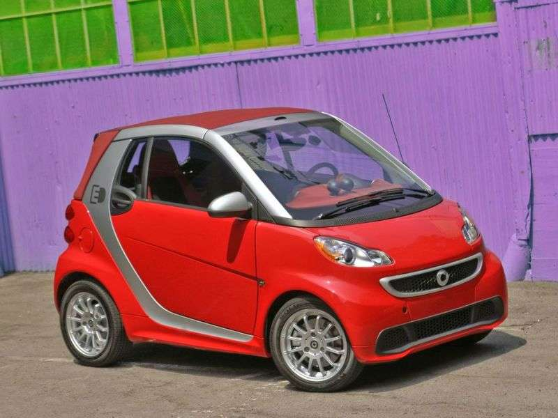 2013 Smart ForTwo Electric Drive First Drive