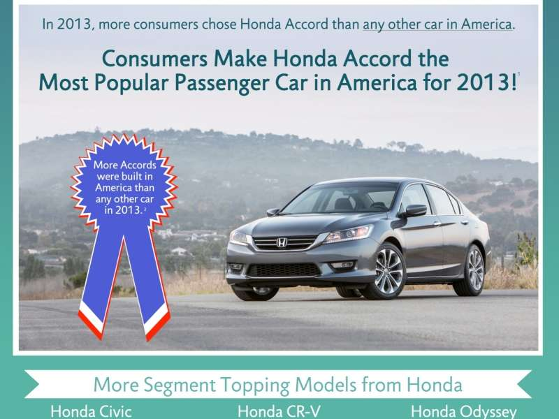 Polk Points to Honda Accord as No. 1 Car for Retail Sales in 2013
