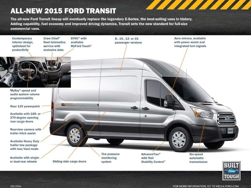 2015 Ford Transit Details Confirmed
