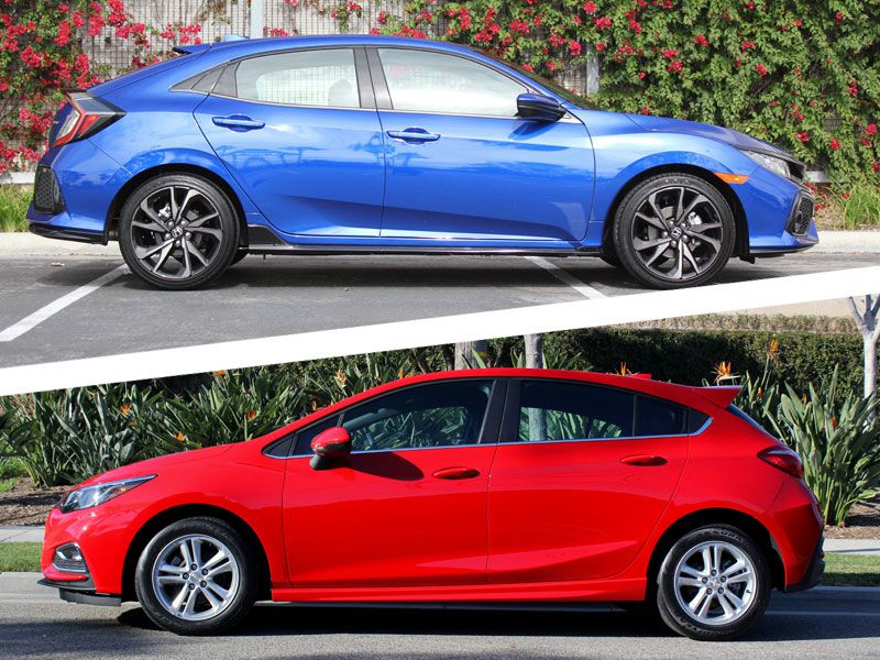 2017 Chevrolet Cruze Hatchback vs 2017 Honda Civic Hatchback: Which is Best?
