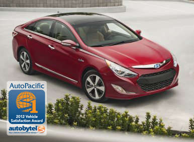 Top-Rated Hybrid Car Winner: 2012 Hyundai Sonata Hybrid