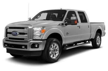 Research the 2015 Ford F-250