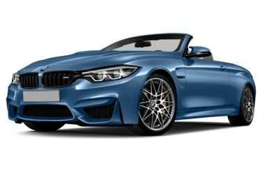 Research the 2018 BMW M4
