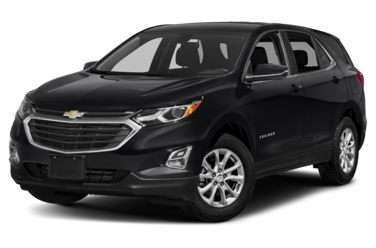 Research the 2018 Chevrolet Equinox