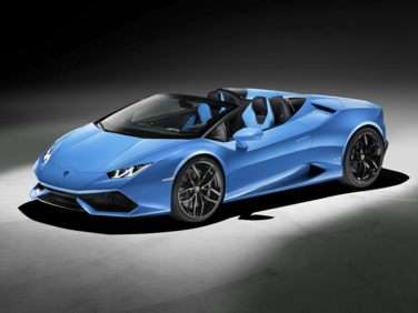 Research the 2018 Lamborghini Huracan