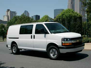 Research the 2019 Chevrolet Express 2500