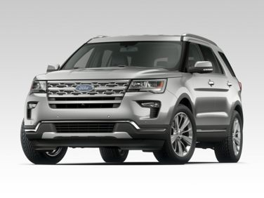 Research the 2019 Ford Explorer