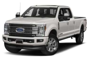 Research the 2019 Ford F-250