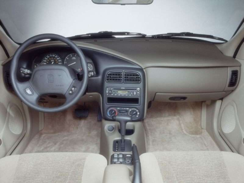 2000 Saturn Sl2 Pictures Including Interior And Exterior Images Autobytel