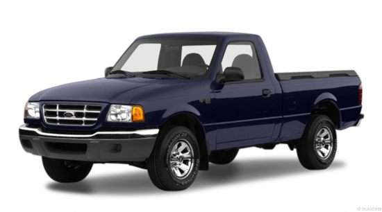 Ford Explorer Towing Capacity >> Ford Ranger Used Pickup Truck Buyer's Guide | Autobytel.com