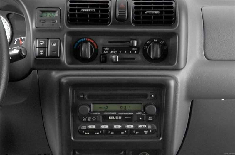2002 Isuzu Rodeo Sport Pictures including Interior and Exterior