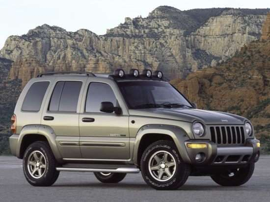 2004 Jeep Liberty Mpg >> 2003 Jeep Liberty Models, Trims, Information, and Details ...