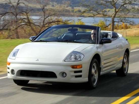2003 Mitsubishi Eclipse Spyder Models Trims Information And