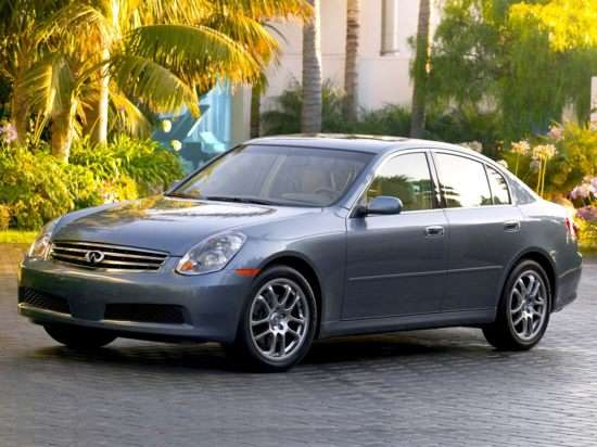2005 Infiniti G35 Models Trims Information And Details