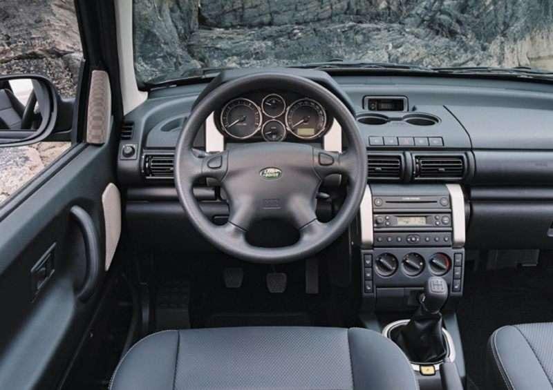 https://img.autobytel.com/2005/land-rover/freelander/2-800-oeminteriorview-38567.jpg