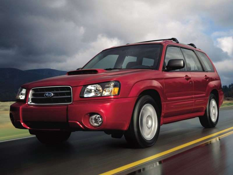 10 Best Used Cars Under $5,000