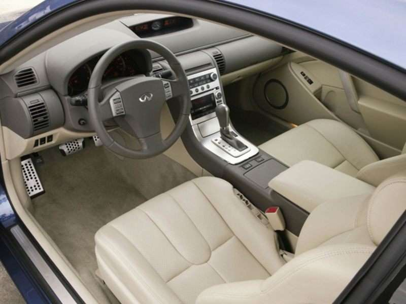 2006 Infiniti G35 Pictures Including Interior And Exterior Images