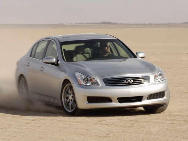 best used cars under 10000 autobytel new car prices. Black Bedroom Furniture Sets. Home Design Ideas