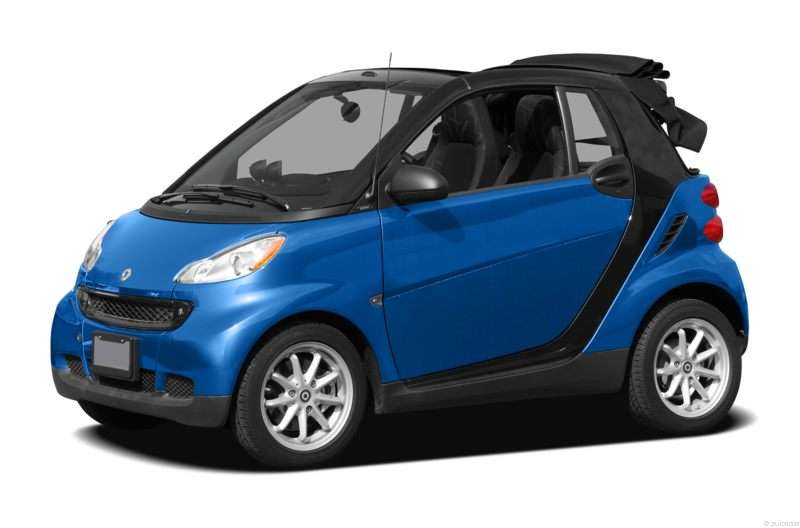 iPhone Road Test: 2008 Smart Passion Cabriolet