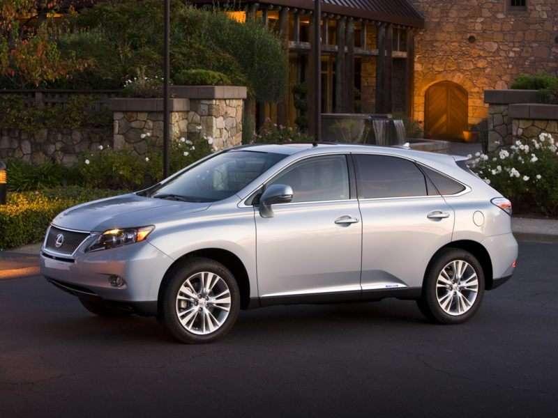 Used SUVs with the Best Gas Mileage | Autobytel.com