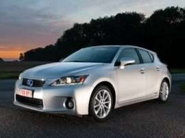 Vincentric: Lexus CT 200h Offers Highest Hybrid Benefits