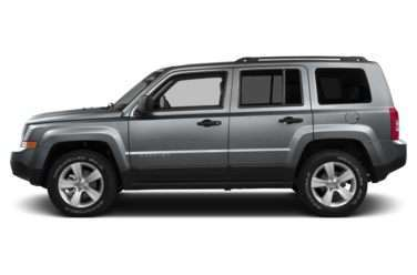 2014 Jeep Patriot Models, Trims, Information, And Details | Autobytel.com